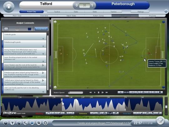 Championship Manager 2008 - demo