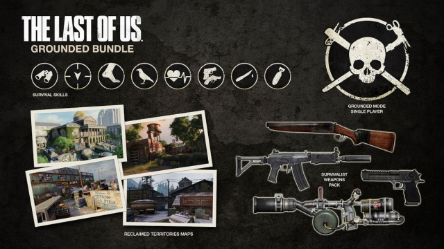 The Last of Us - Grounded Bundle
