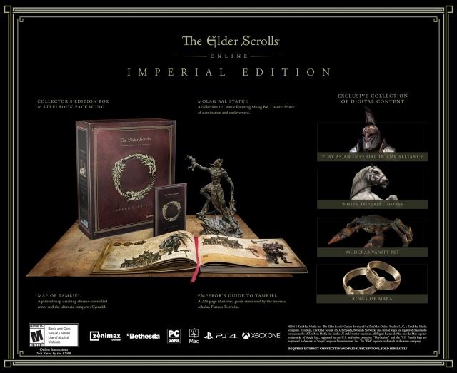 8 perc The Elder Scrolls Online