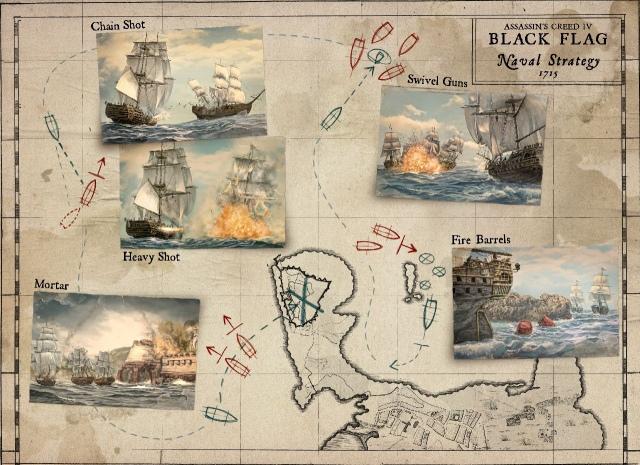 Cápatámadás az Assassin's Creed IV: Black Flagben