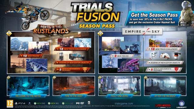 Trials Fusion Season Pass részletek