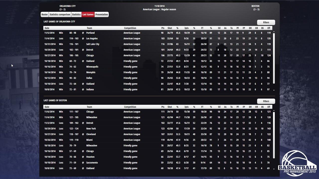 Pro Basketball Manager 2016-RELOADED Download Yükle İndir