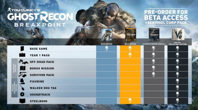 Tom Clancy's Ghost Recon: Breakpoint játékmenet-bemutató